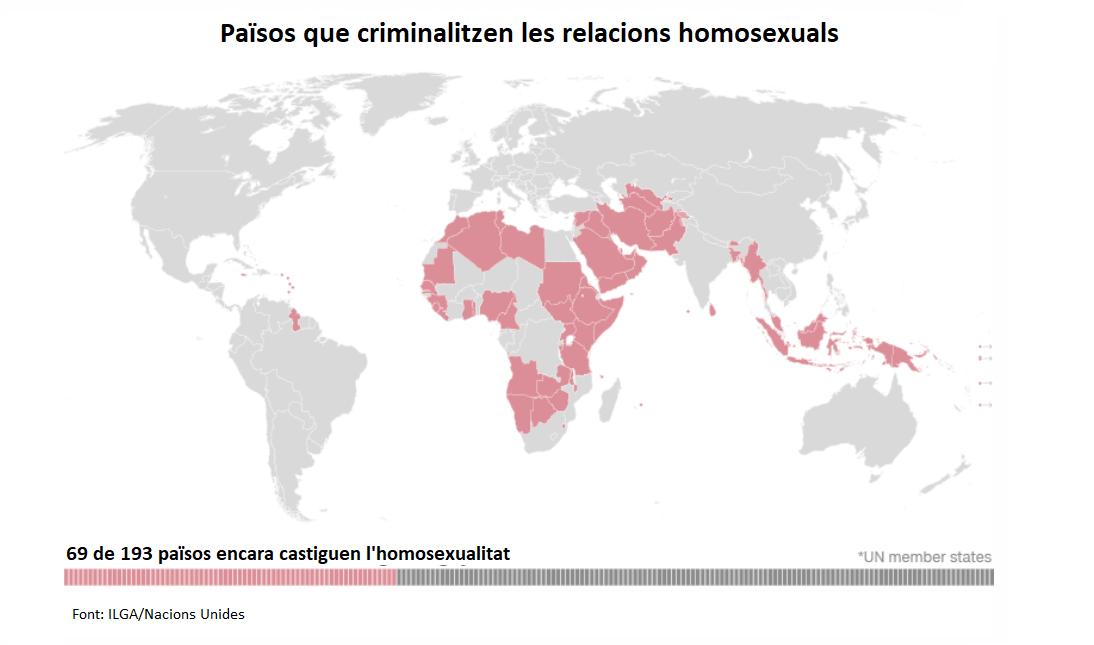 Paisos que criminalitzen les relacions homosexuals