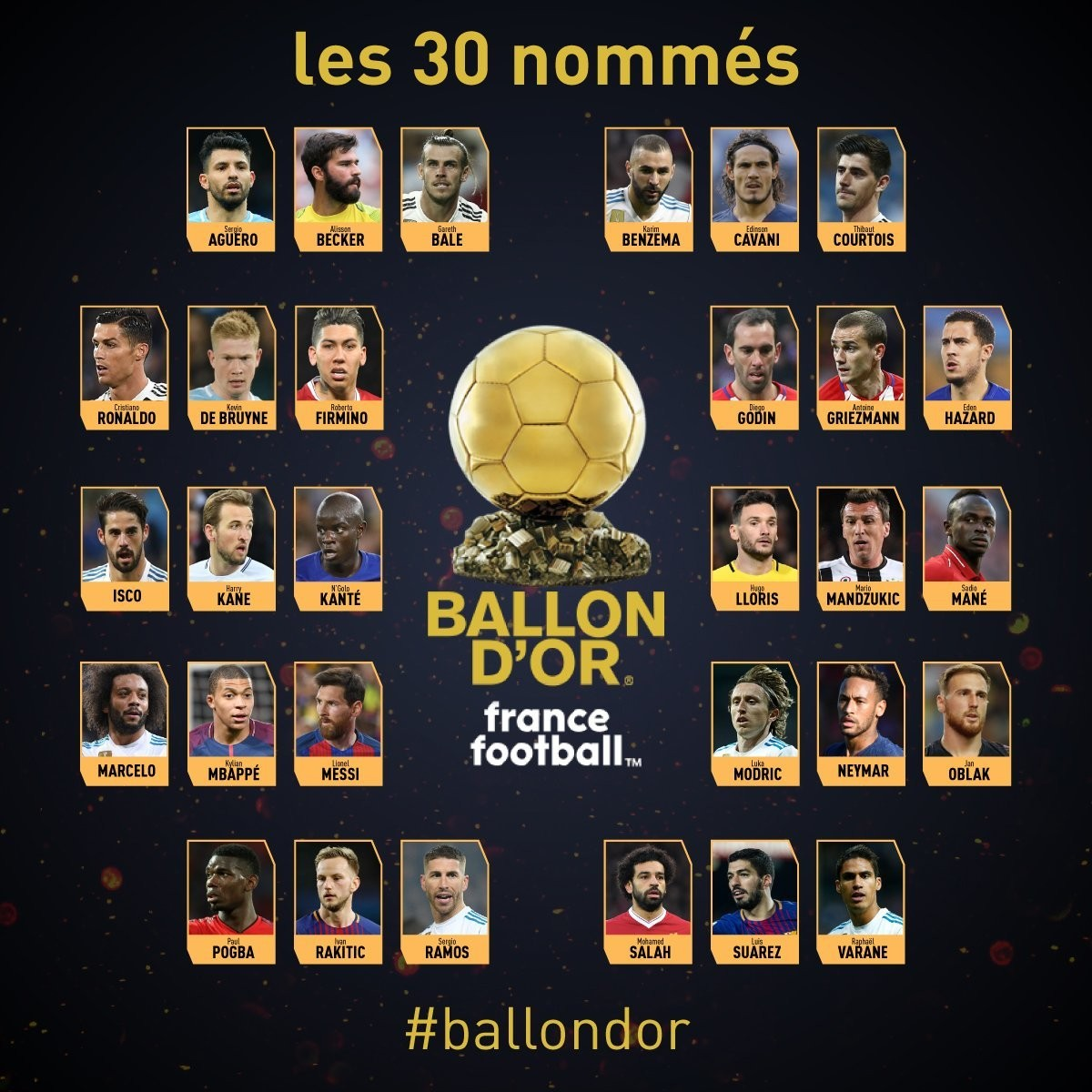 Balu00f3n d'or candidats